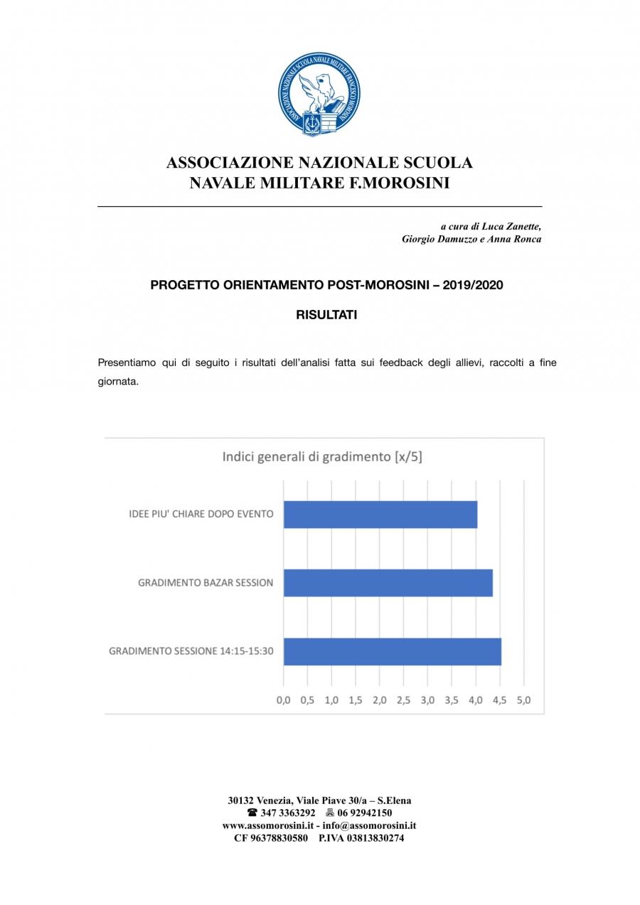 Orientamento Post-Morosini_2019-20_RISULTATI-1